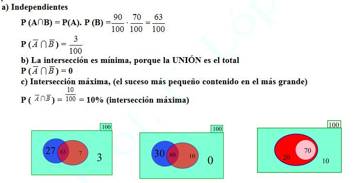 Probabilidad de diagramas de venn rbol y binomial pro4 ccuart Image collections